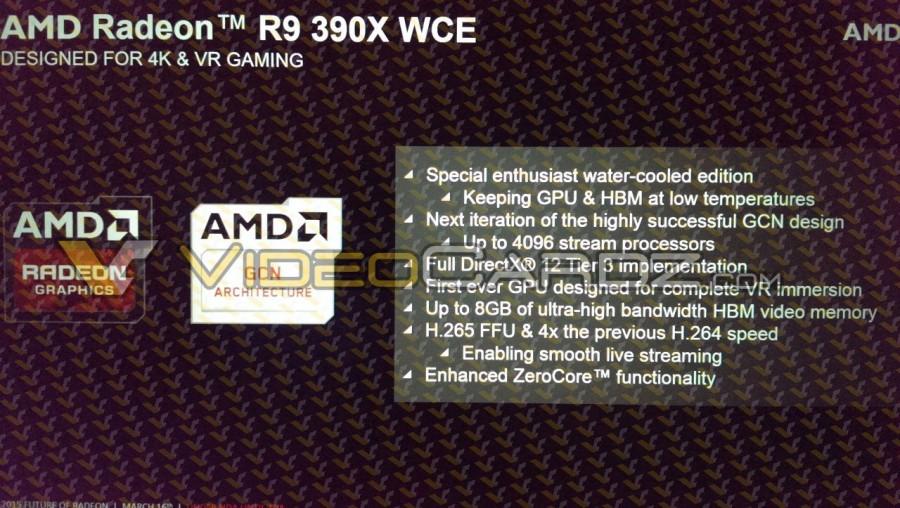 AMD Radeon R9 390X 4k and VR