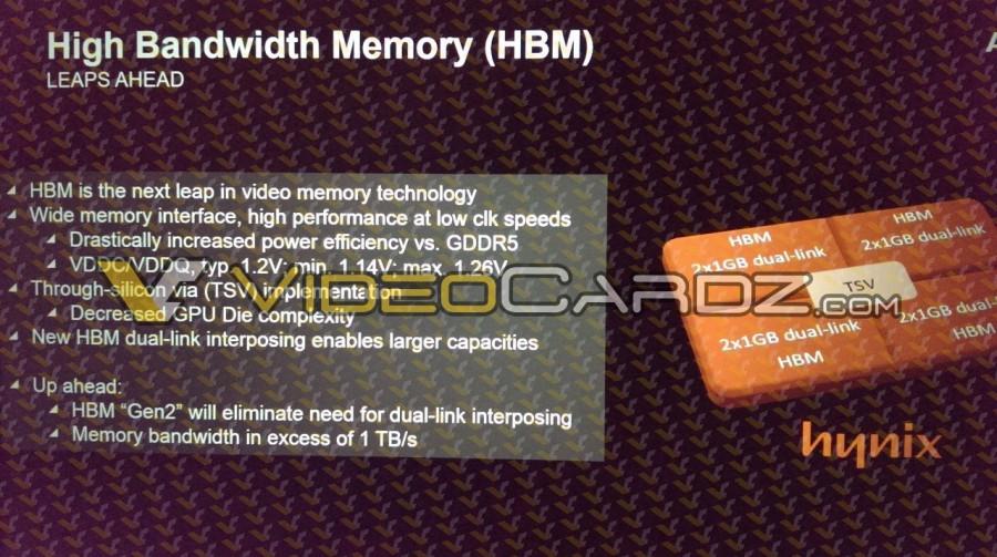AMD Radeon R9 390X Hynix HBM