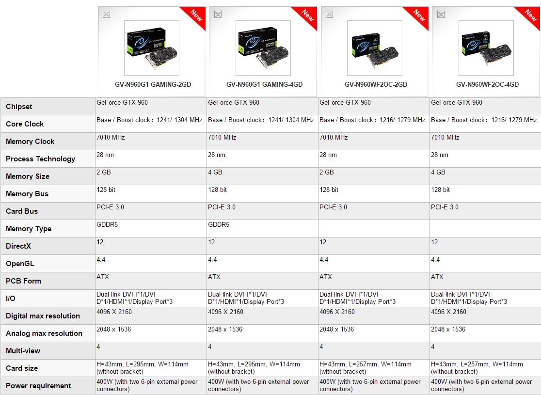GB GTX 960 4GB