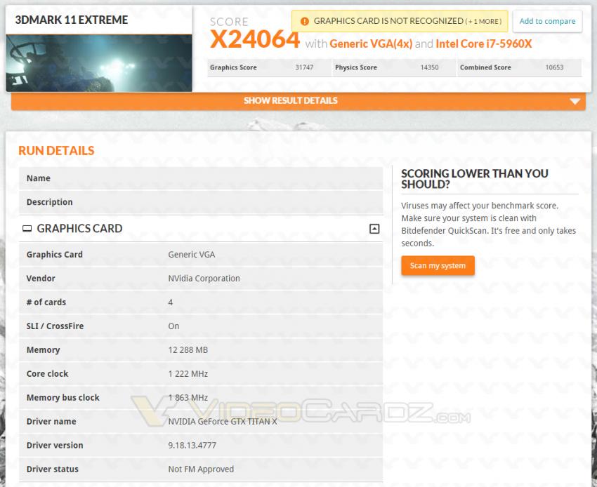 GeForce GTX TITAN 3DMark11 4-way SLI