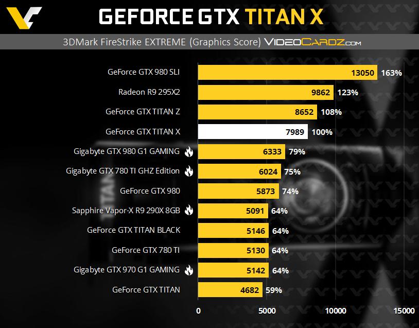 GeForce GTX TITAN X 3DMark EX