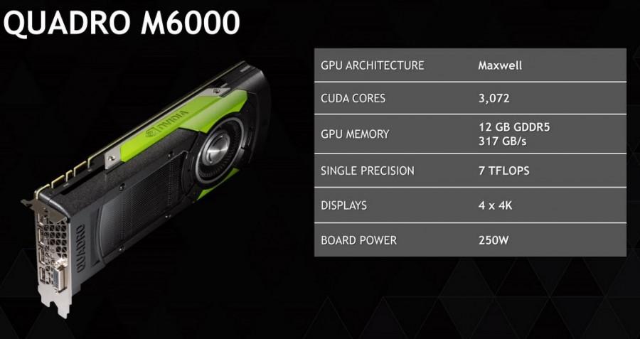 NVIDIA Announces Quadro M6000