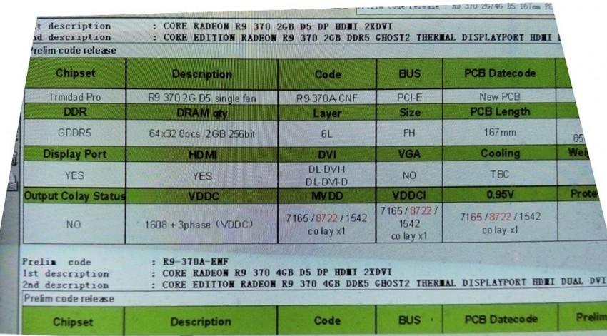 XFX Radeon R9 370 GHOST (1)