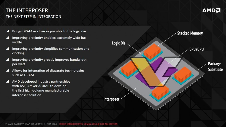5 AMD HBM FIJI