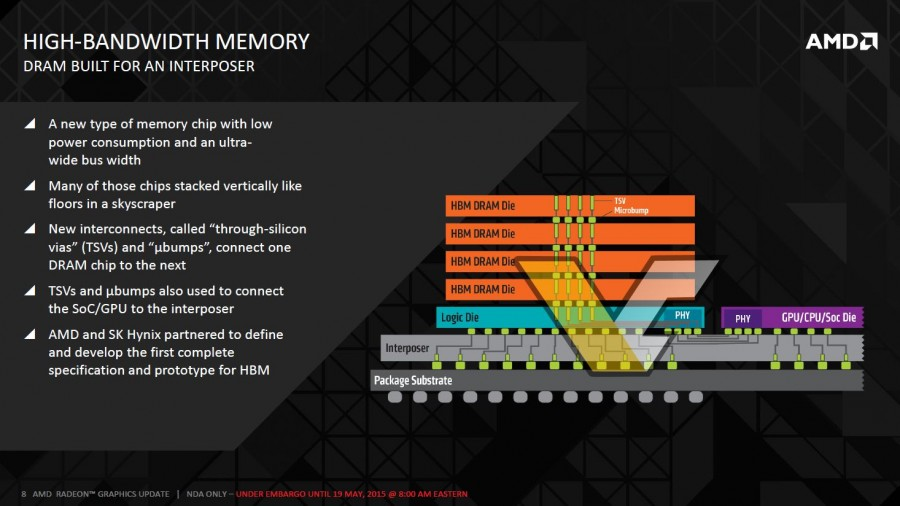 6 AMD HBM FIJI