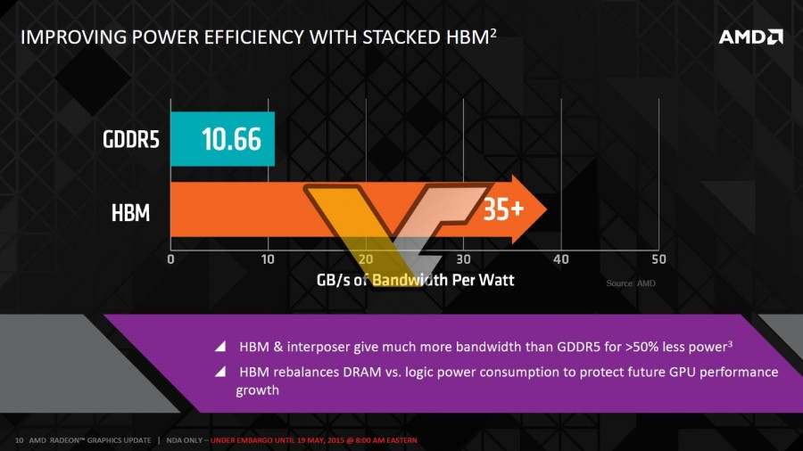 8 AMD HBM FIJI