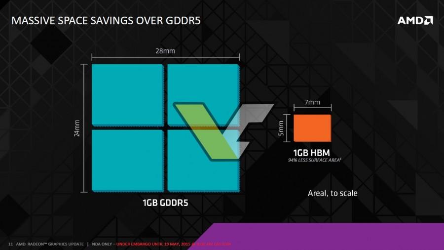 9 AMD HBM FIJI
