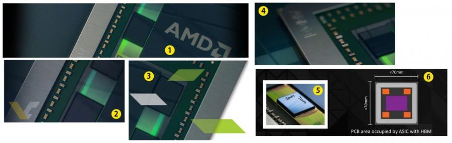 AMD FIJI Renders