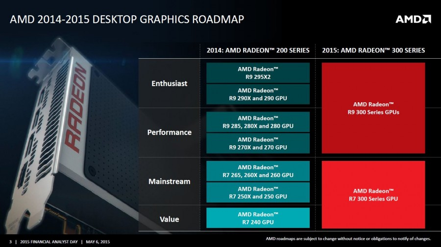 AMD Fiji Roadmap Render