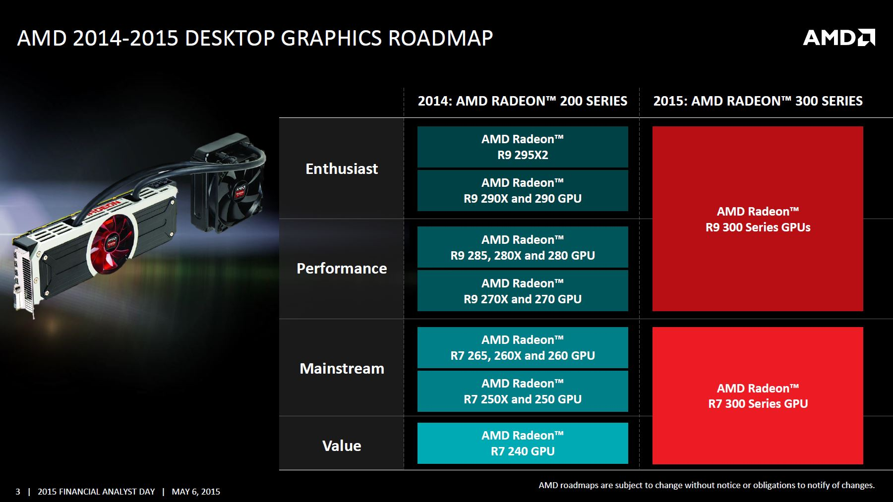 AMD's Hawaii GPU to return with Radeon 300 series | VideoCardz com