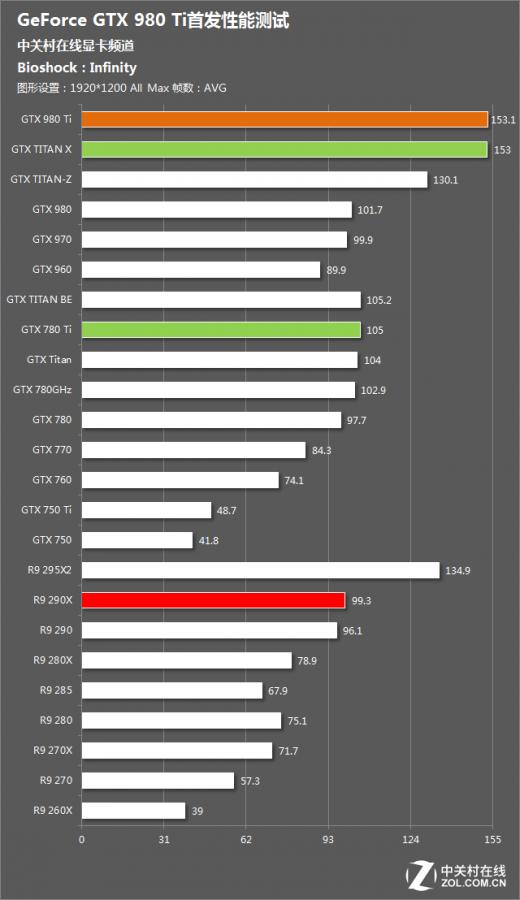 NV GTX 980 TI REVIEW (4)