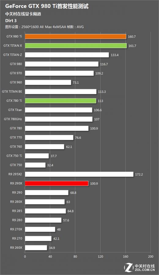 NV GTX 980 TI REVIEW (5)