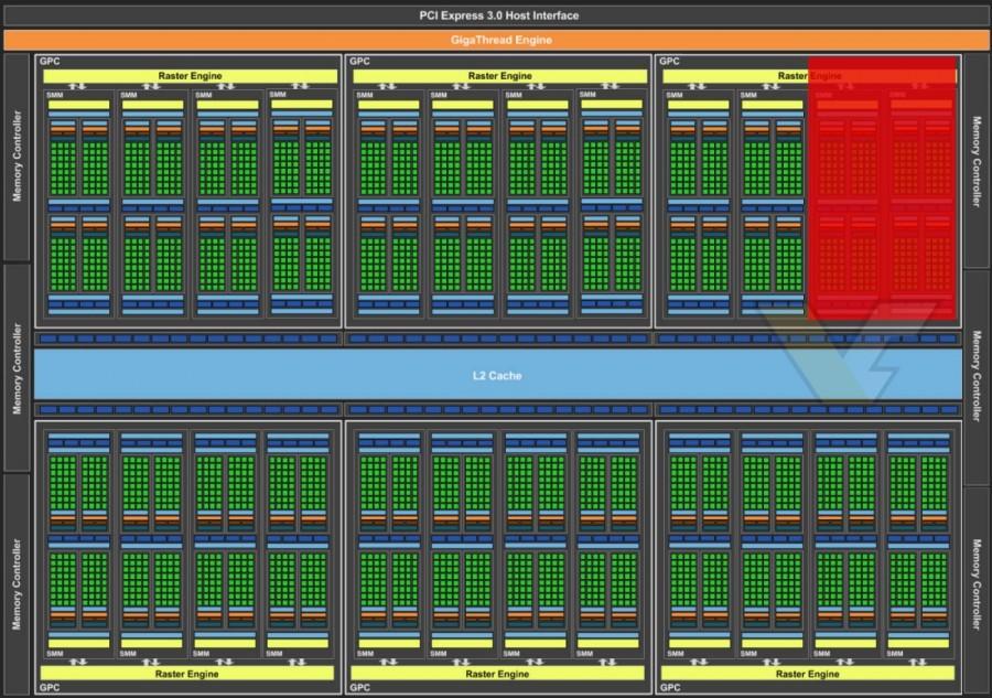 NVIDIA GM200 GTX 980 TI GPU