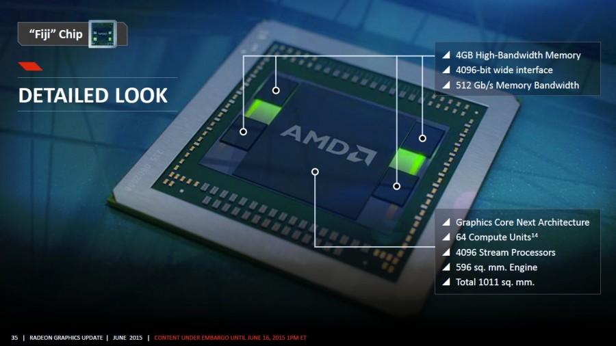 AMD Radeon Fiji Presentation (2)