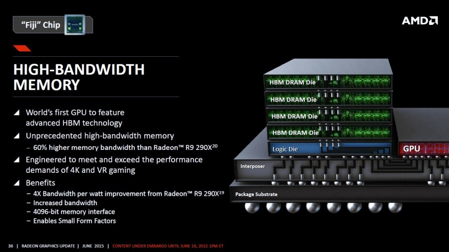 AMD Radeon Fiji Presentation (3)