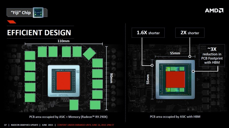 AMD Radeon Fiji Presentation (4)