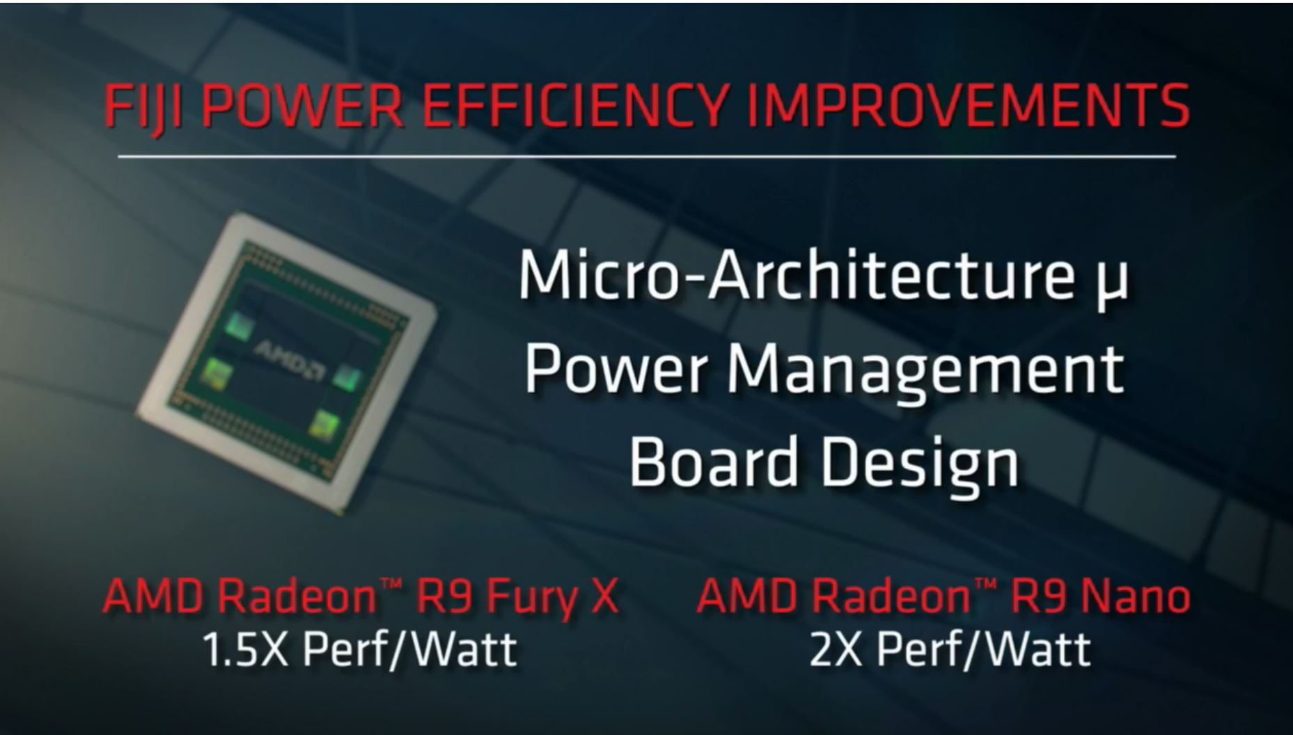 AMD Radeon Fury power efficiency