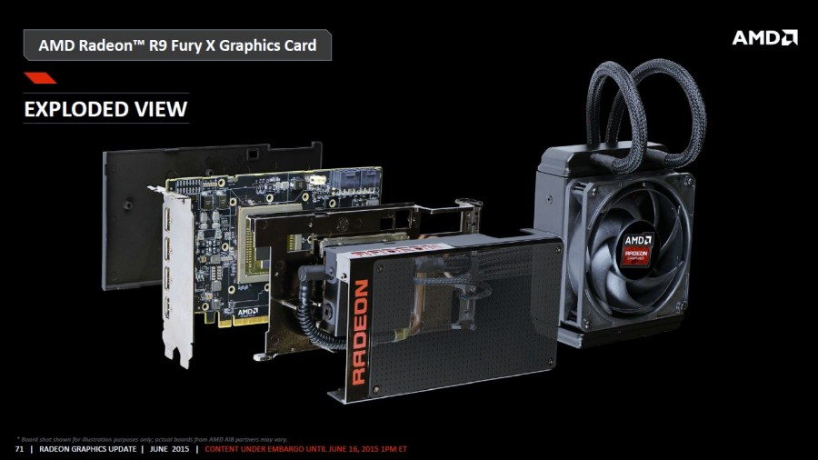 AMD Radeon R9 Fury X (1)