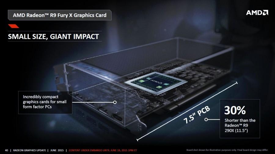 AMD Radeon R9 Fury X (2)