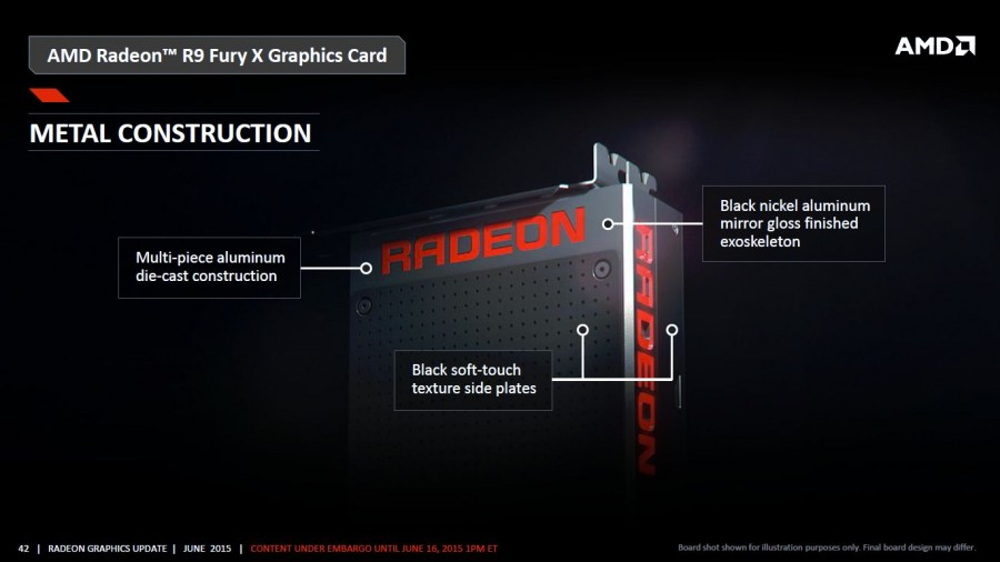 AMD Radeon R9 Fury X (4)