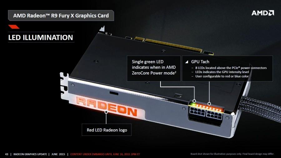 AMD Radeon R9 Fury X (5)