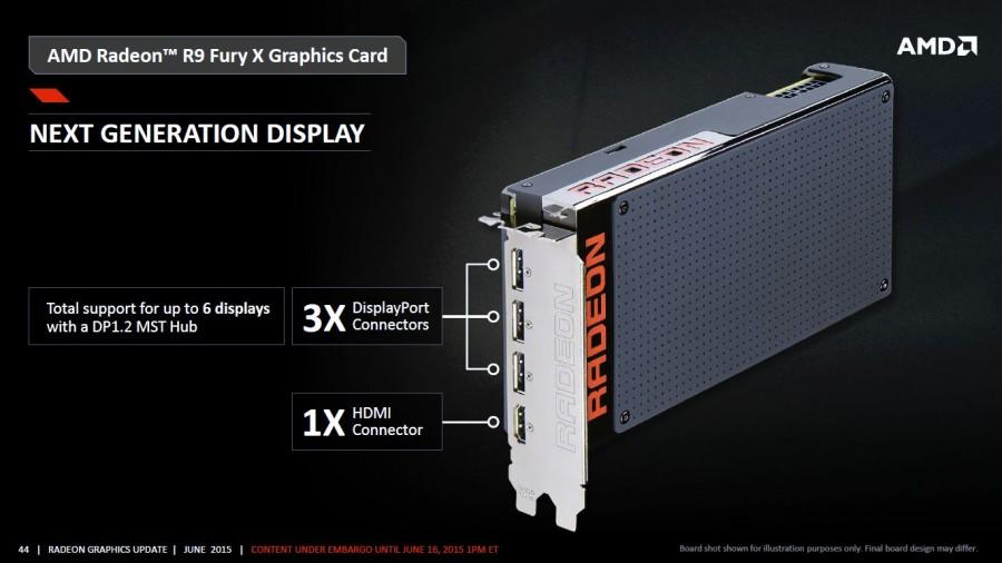 AMD Radeon R9 Fury X (6)