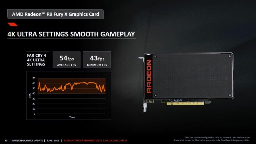 AMD Radeon R9 Fury X (7)