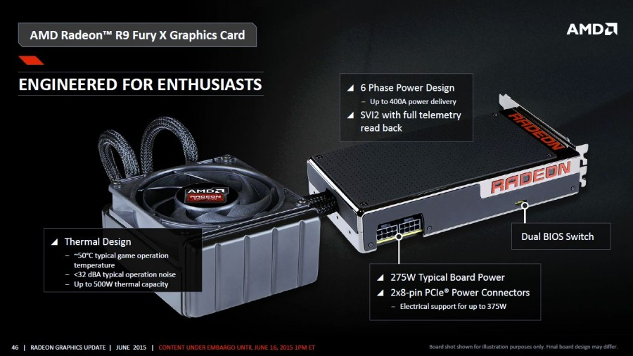 AMD Radeon R9 Fury X (8)