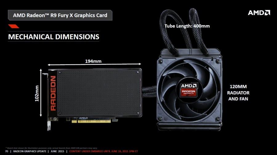 AMD Radeon R9 Fury X (9)