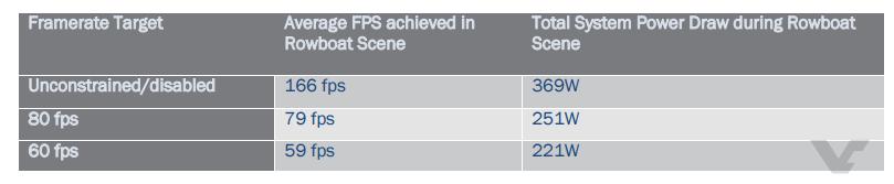 AMD Radeon R9 Fury X Bioshock Infinite 1440p Ultra