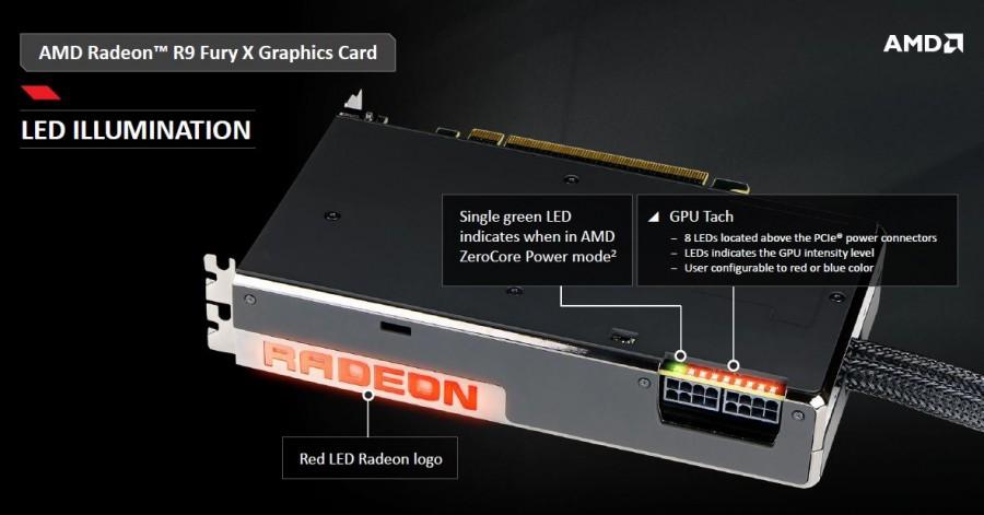 AMD Radeon R9 Fury X LED ILLUMINATION