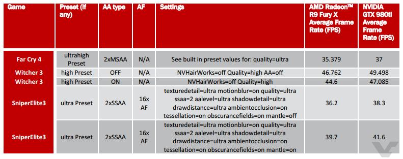 AMD Radeon R9 Fury X Overclock performance