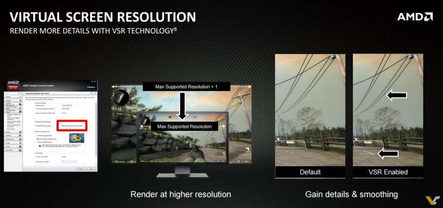 AMD Virtual Screen Resolution May 2015 Radeon 300