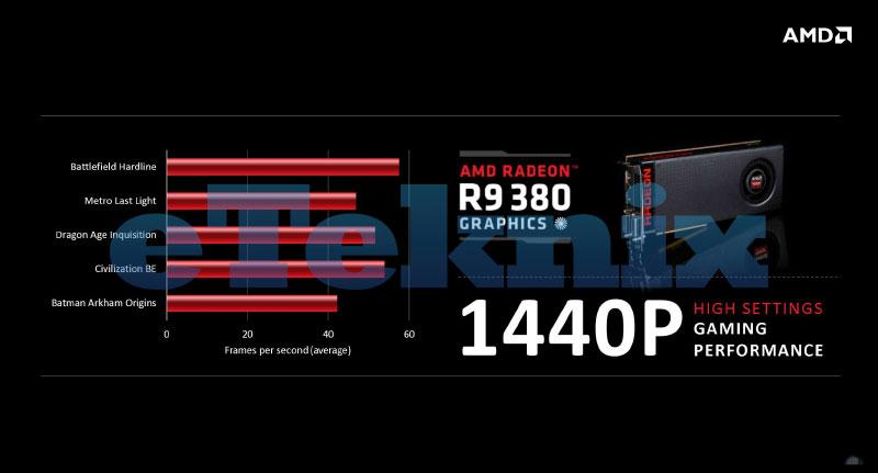 AMD_R9_Preso-14