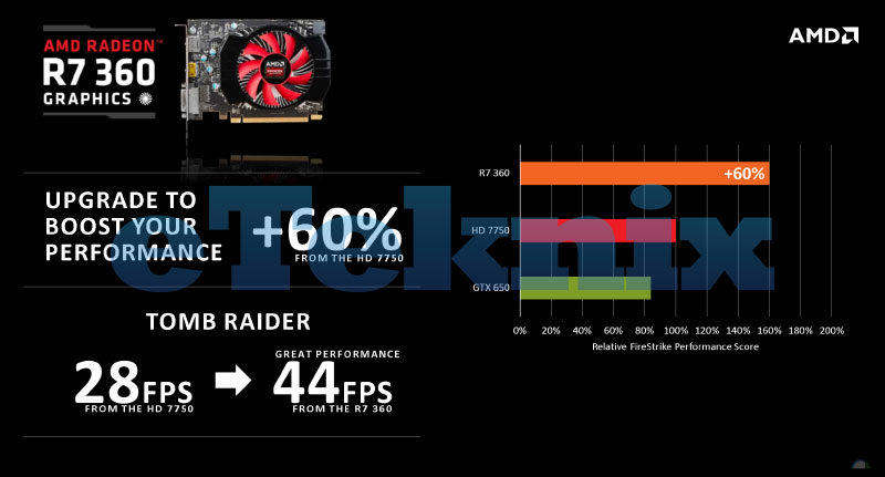 AMD_R9_Preso-3