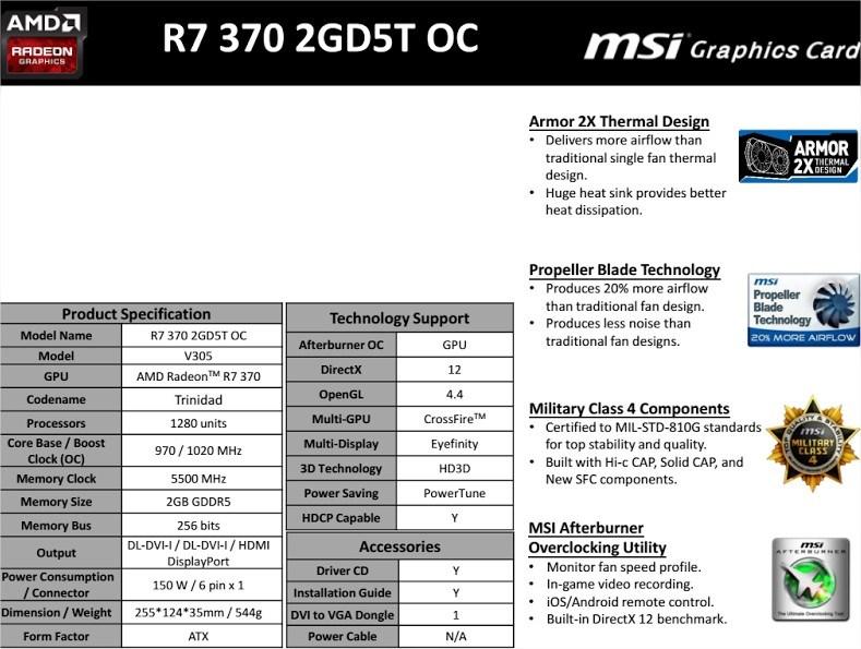 MSI Radeon R7 370 2GD5T OC 1