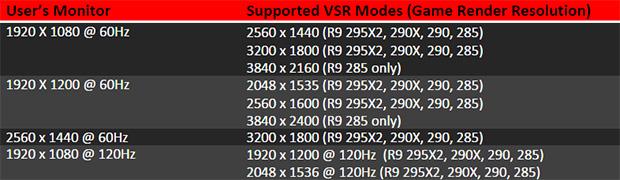 VSR support