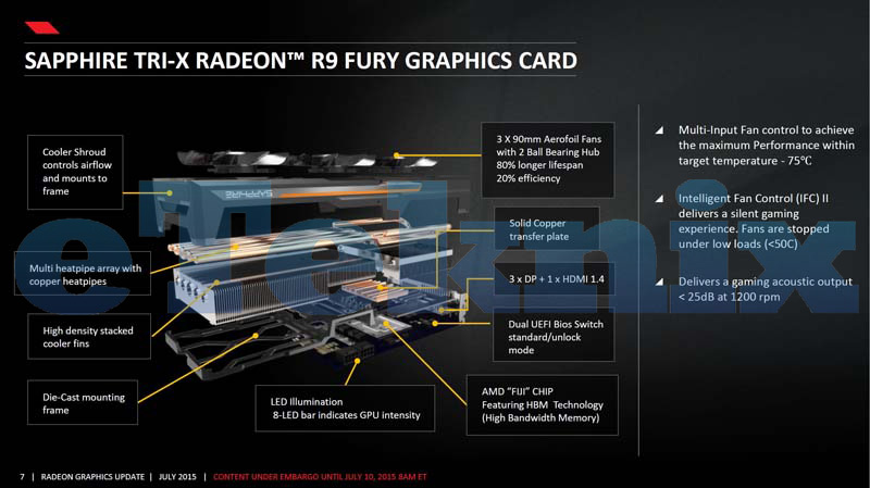 AMD R9 Fury Press Deck (4)