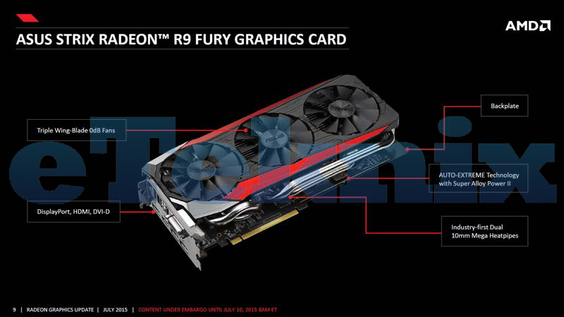 AMD R9 Fury Press Deck (6)