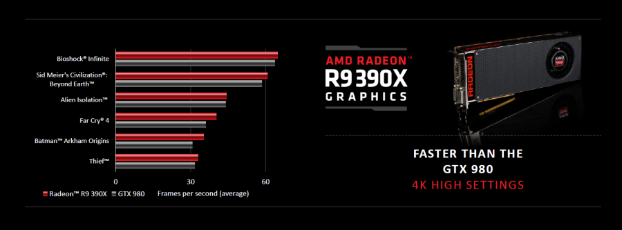 AMD Radeon R9 390 Series (4)