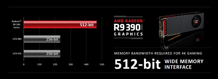 AMD Radeon R9 390 Series (5)