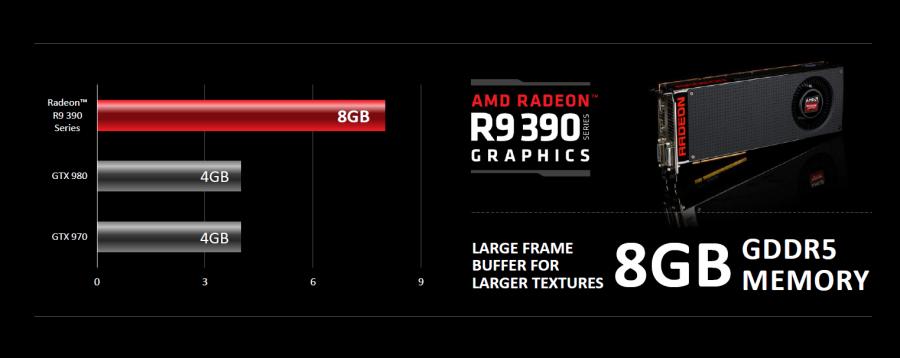 AMD Radeon R9 390 Series (6)