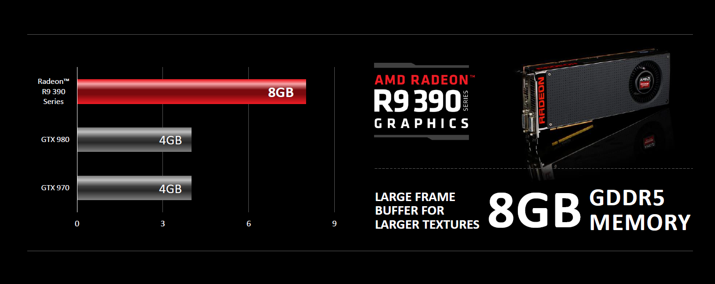 HIS Radeon R9 390X IceQ X2 OC - VideoCardz com