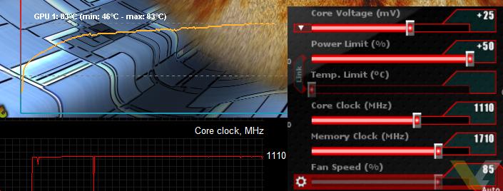 HIS Radeon R9 390X IceQ X2 OC - Test @@ Overclocking - VideoCardz com