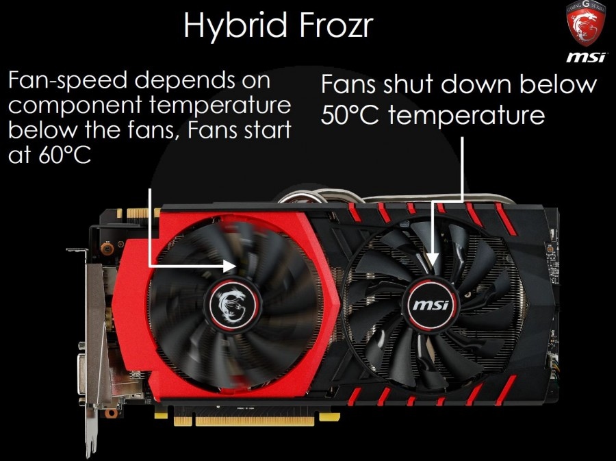 MSI GTX 980 GAMING 4GB (Hybrid Frozr)