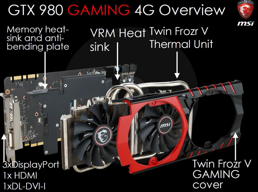 MSI GTX 980 GAMING 4GB (overview)