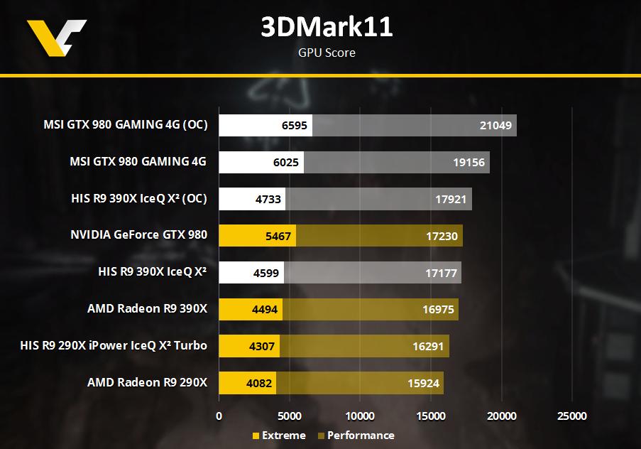 R9390X GTX980 3DMARK11