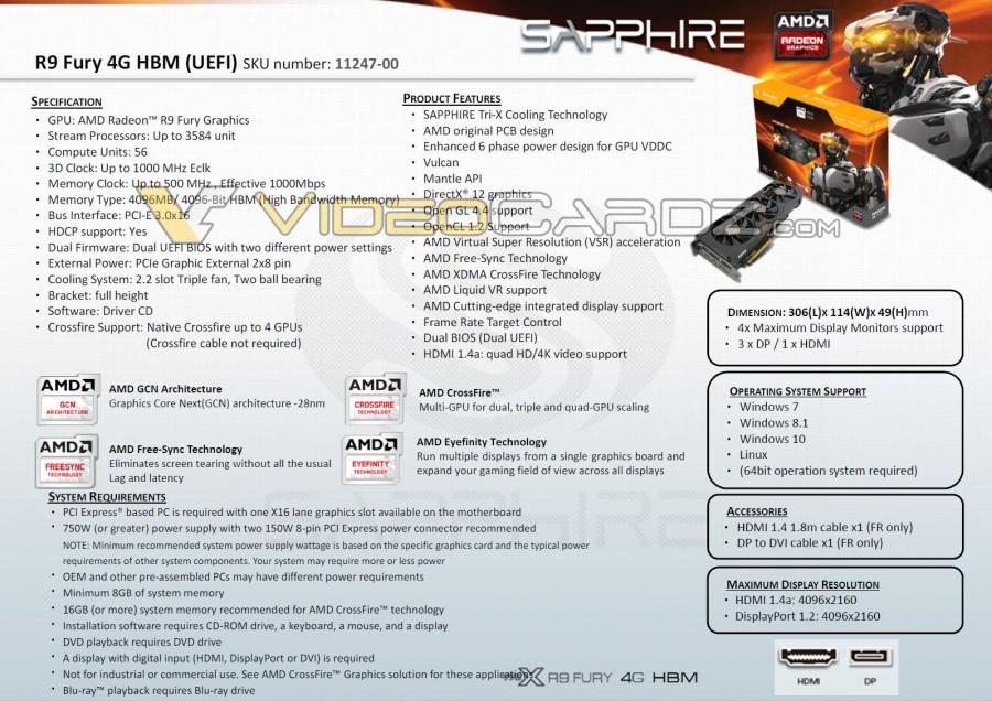Sapphire Radeon R9 Fury 11247-00-40G