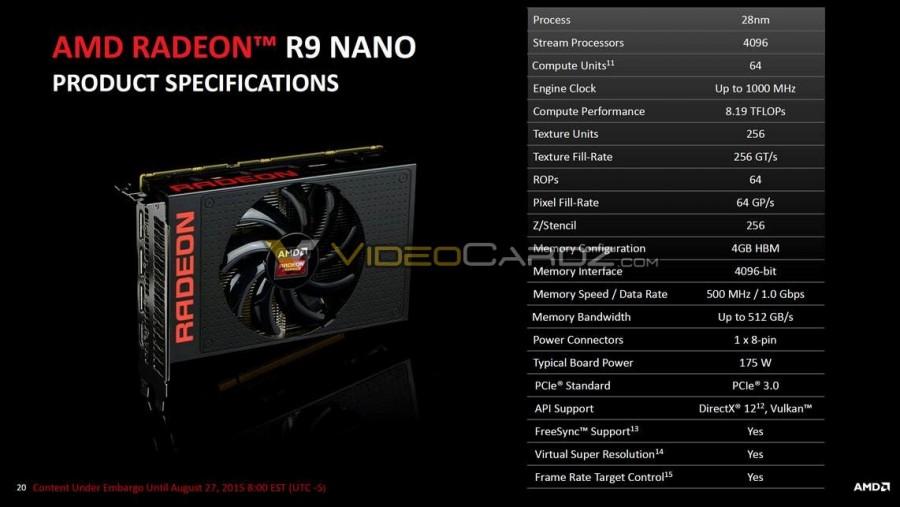 AMD Radeon R9 Nano Final Specifications