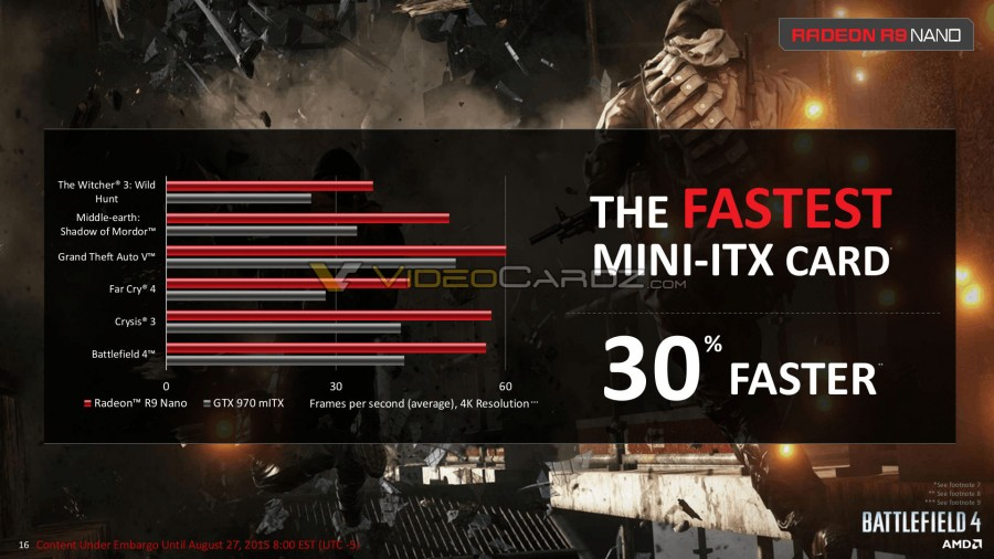 AMD Radeon R9 Nano Presentation 16